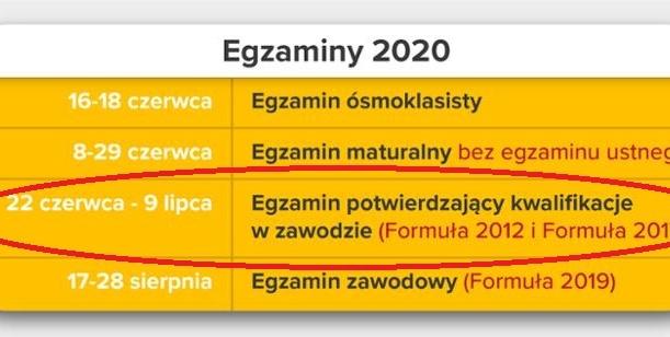 Terminy egzaminów potwierdzających kwalifikacje w zawodzie 2020